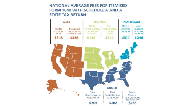 average-tax-preparation-fees-in-nj